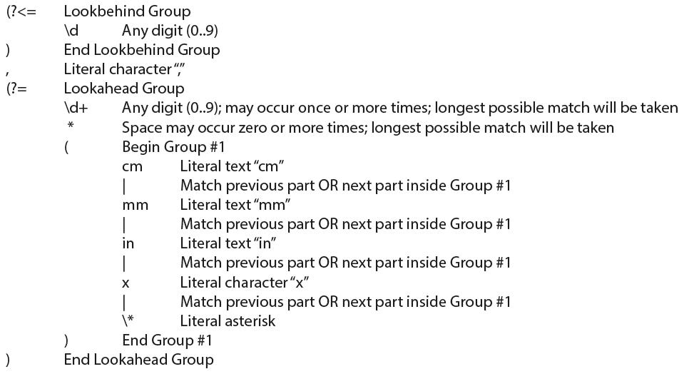 GREP uitleg zoek decimaalkommas